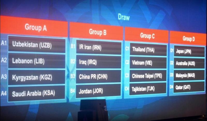 لبنان في المجموعة الاولى مع اوزبكستان وقيرغزستان والسعودية