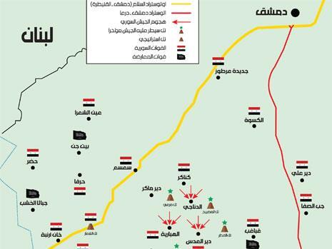 معركة جنوب سوريا: نقطة تحوّل