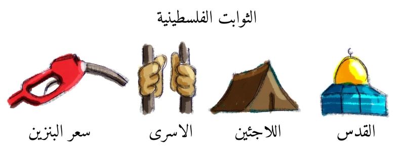 """""""الثوابت الفلسطينية"""" للفنان الفسطيني عامر الشوملي (ستديو زان)"""