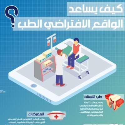 كيف يساعد الواقع الافتراضي الطب؟