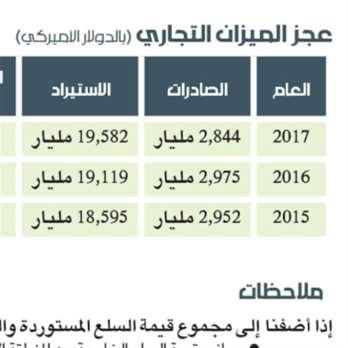 شروط البيئة الحاضنة لاقتصاد لبناني مُنتج