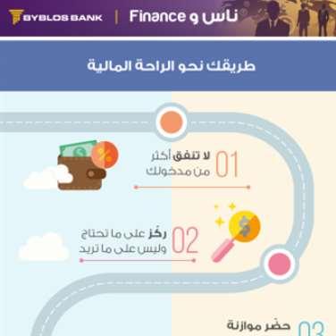 ناس وFinance | طريقك نحو الراحة المالية