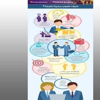 ناس وFinance |  كيف تكون مديراً ناجحاً؟
