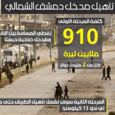 تأهيل مدخل دمشق الشمالي