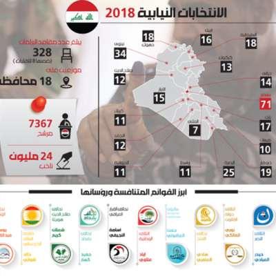 الانتخابات النيابية 2018