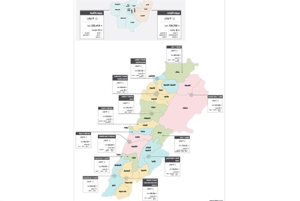 خريطة الدوائر ال15
