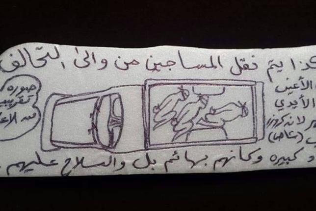 سجون الإمارات اليمنية: تعذيب جنسي وإذلال