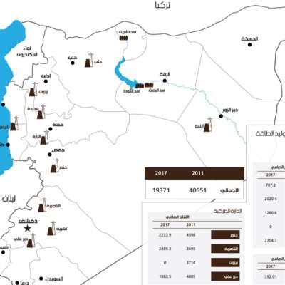 توزّع محطات توليد الكهرباء في سوريا