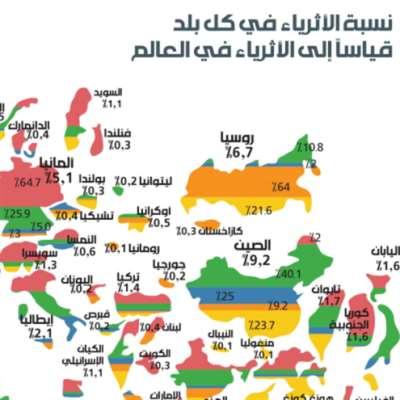خريطة المليارديرات في العالم وراثة الثروة