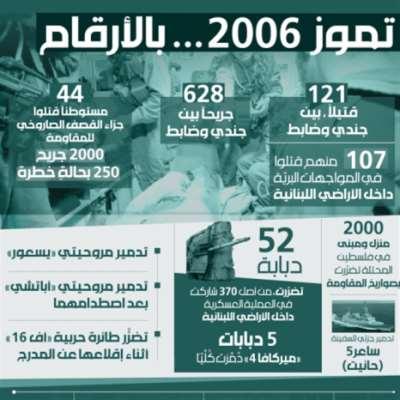 تموز 2006... بالأرقام