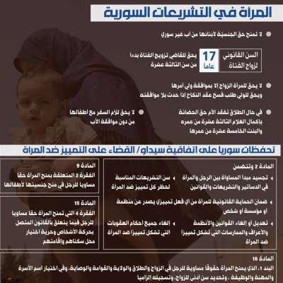 المرأة في التشريعات السورية