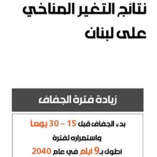 التغيّر المناخي في لبنان: صيف ماطر وشتاء حارّ!