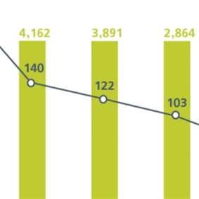 الثروات في لبنان تزداد تركّزاً لدى القلّة