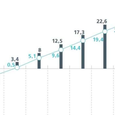 احتياط «المركزي»  بالدولار يتلاشى