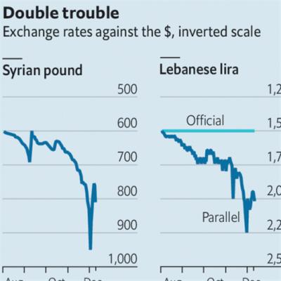 ضبط التهريب من لبنان: نحو حملة مشدَّدة