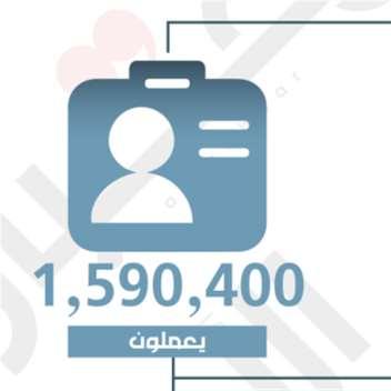 القوى العاملة في لبنان