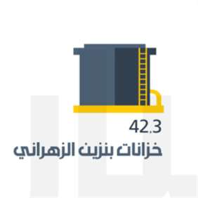 تجّار النفط: من أقوى كارتيلات لبنان
