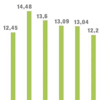 كلفة التنظيفات في الإدارات العامّة تتضاعف ثلاث مرات