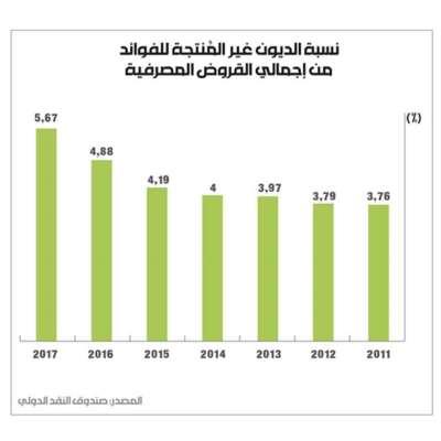 التاريخ اللبناني الطويل   للشراكة مع  القطاع الخاص