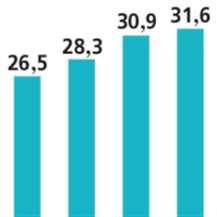اقتصاد الظلّ في لبنان: 15.8 مليار دولار سنوياً