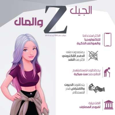 الجيل Z والمال