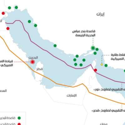 إيران في مياه الخليج: قوة غير تقليدية
