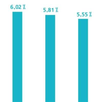 ما لا تراه «موديز»: ارتفاع أرباح  المصارف من المال العام