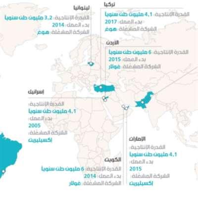 هل يحتاج لبنان إلى 3 محطّات لتخزين وتغويز الغاز  المُسال المستورد؟ الجدوى الاقتصادية لخيار الـFSRU