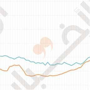 «المركزي» يموّل أرباح المصارف: اتّساع هوامش الفائدة