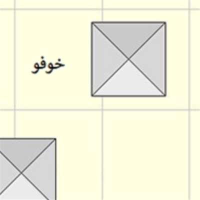 التصنيف الجنسيّ لأَهرام الجيزة الثلاثة