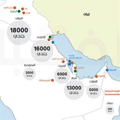 خريطة الانتشار العسكري الأميركي في المنطقة