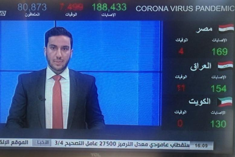 بورصة الكورونا على nbn... الشاشة كلها أرقام