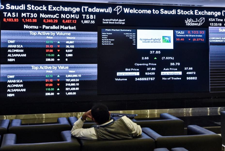 أسواق الخليج وأوروبا تتأثّر