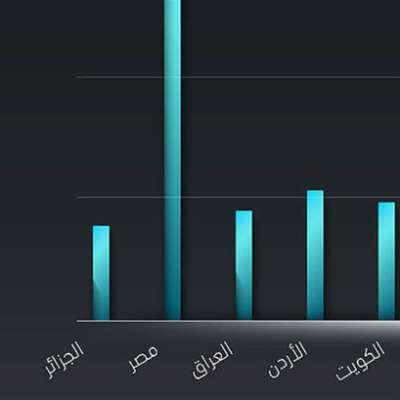 لبنان الأعلى في وفيات تلوّث الهواء