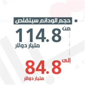 «حزب المصرف»  يحرق لبنان: ممنوع المسّ برساميلنا