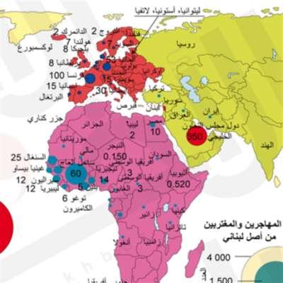 موجات مقبلة من الهجرة: لبنان في خطر وجوديّ
