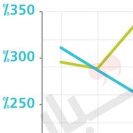 الكتلة النقدية وسعر الصرف: وحدة المسار