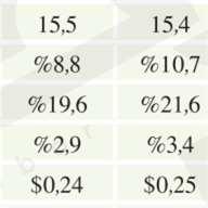 هكذا تفشل الحكومات في تأمين تيّار وطني 24/7: كهرباء الطوائف