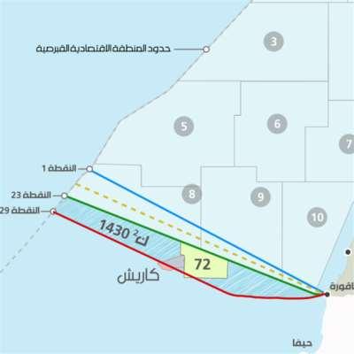 تعديل مرسوم الحدود البحرية: للتفاوض لا لتثبيت   الحق!