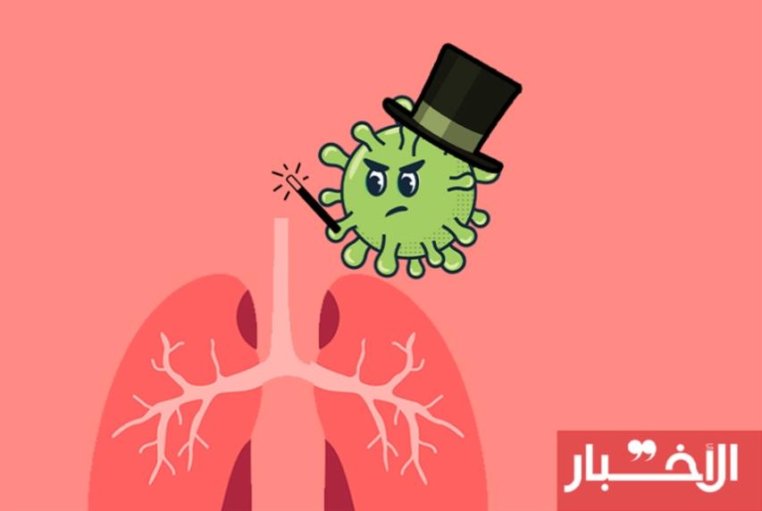 هل اختفت الفيروسات التنفسيّة الأخرى في ظلّ كورونا؟