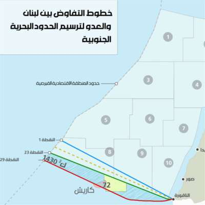 تعديل الحدود البحرية الجنوبية: لبنان يثبّت حقه في وجه العدوّ