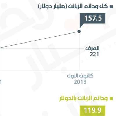 قرار مصرف لبنان في ميزان توزيع الخسائر: المصارف لم تدفع شيئاً