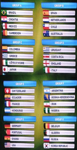 مجموعات مونديال 2014 (أ ف ب)